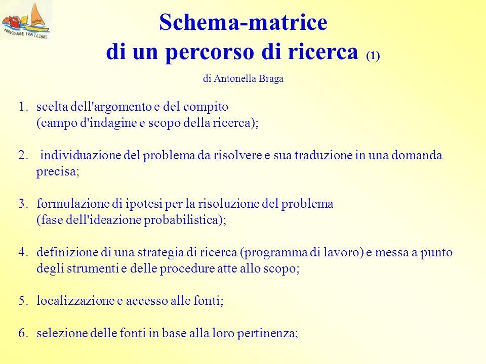 Schema-matrice di un percorso di ricerca (1)