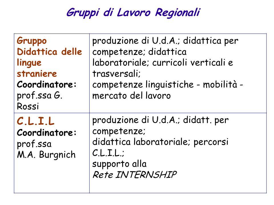 Gruppi di Lavoro Regionali