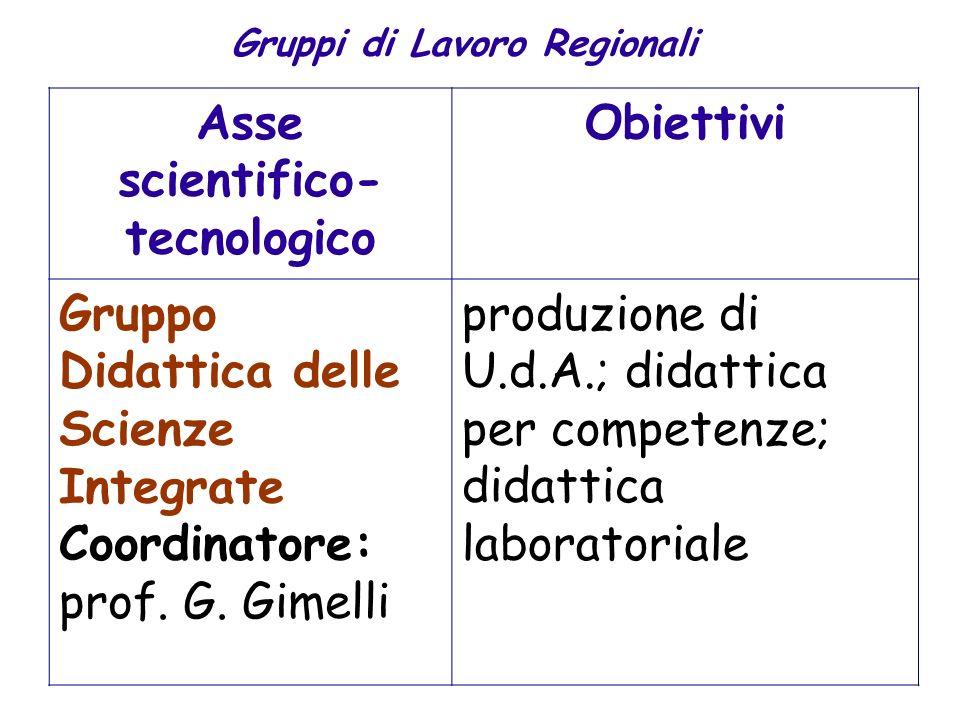 Gruppi di Lavoro Regionali Asse scientifico-tecnologico