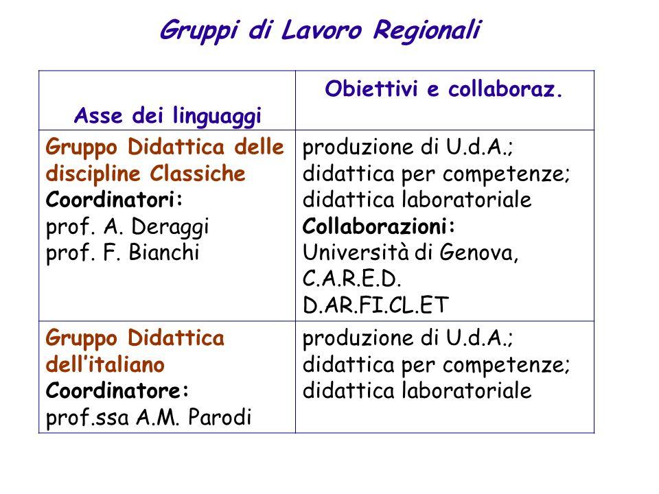 Gruppi di Lavoro Regionali Obiettivi e collaboraz.