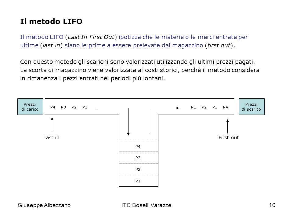 Il metodo LIFO