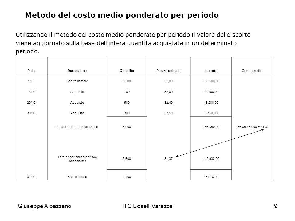 Metodo del costo medio ponderato per periodo