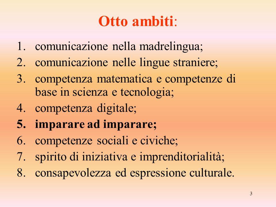 Otto ambiti: comunicazione nella madrelingua;