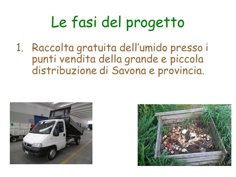 Le fasi del progetto Raccolta gratuita dell'umido presso i punti vendita della grande e piccola distribuzione di Savona e provincia.