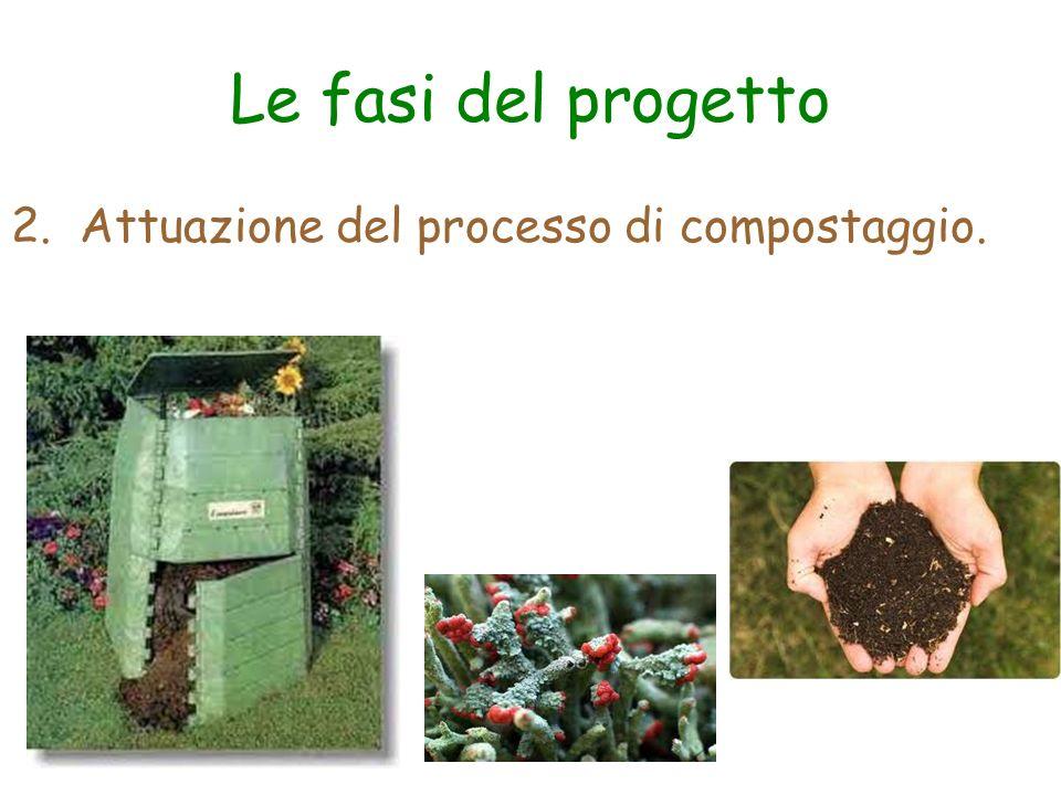 Le fasi del progetto 2. Attuazione del processo di compostaggio.