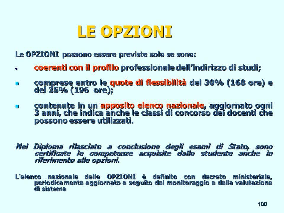 LE OPZIONI Le OPZIONI possono essere previste solo se sono: coerenti con il profilo professionale dell'indirizzo di studi;