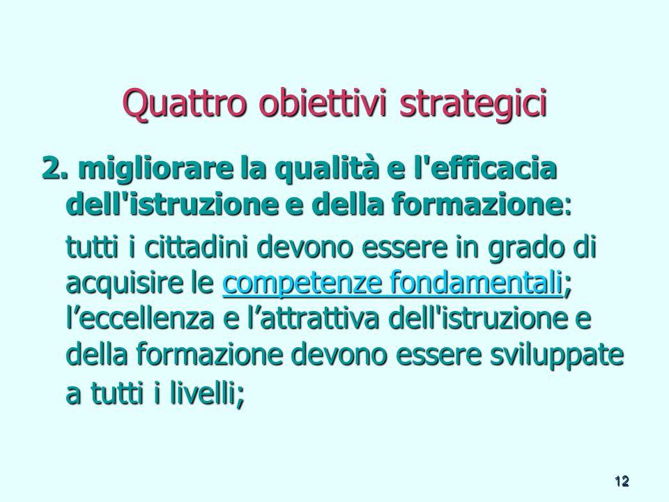 Quattro obiettivi strategici