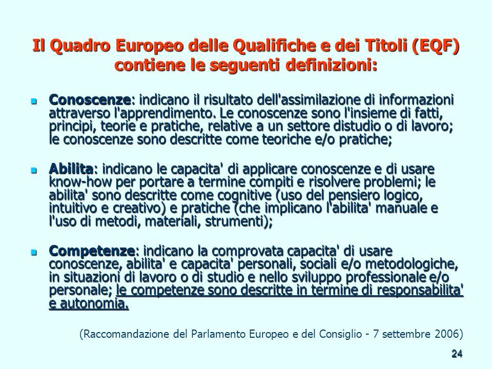 Il Quadro Europeo delle Qualifiche e dei Titoli (EQF) contiene le seguenti definizioni: