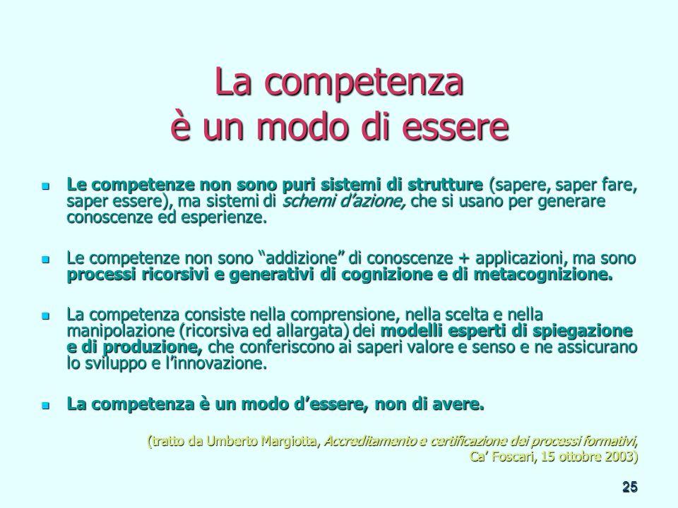 La competenza è un modo di essere