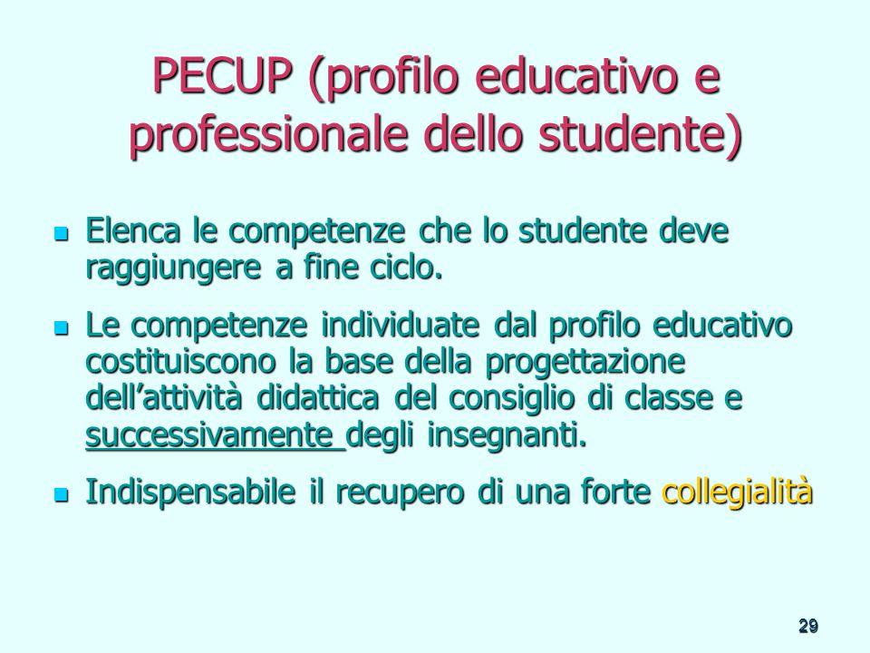 PECUP (profilo educativo e professionale dello studente)