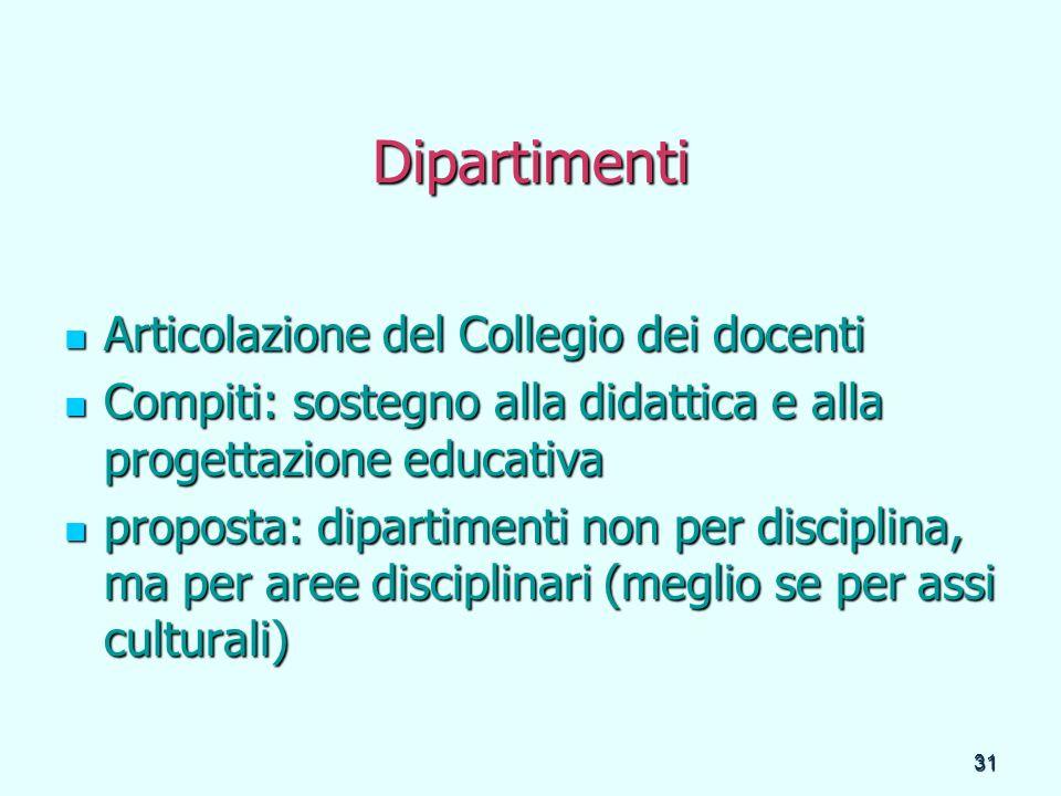 Dipartimenti Articolazione del Collegio dei docenti