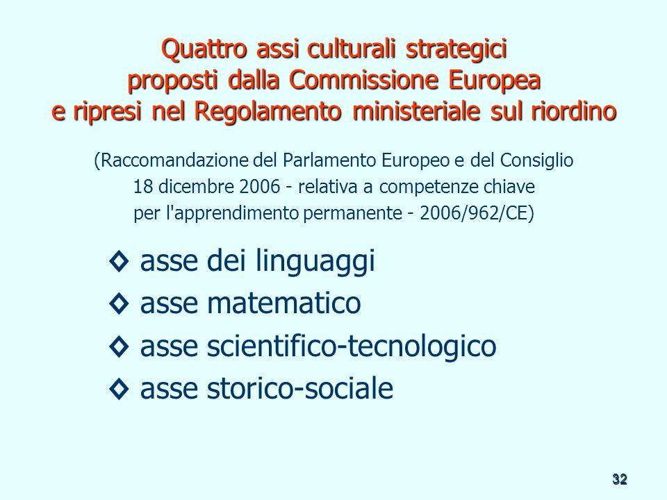 ◊ asse scientifico-tecnologico ◊ asse storico-sociale