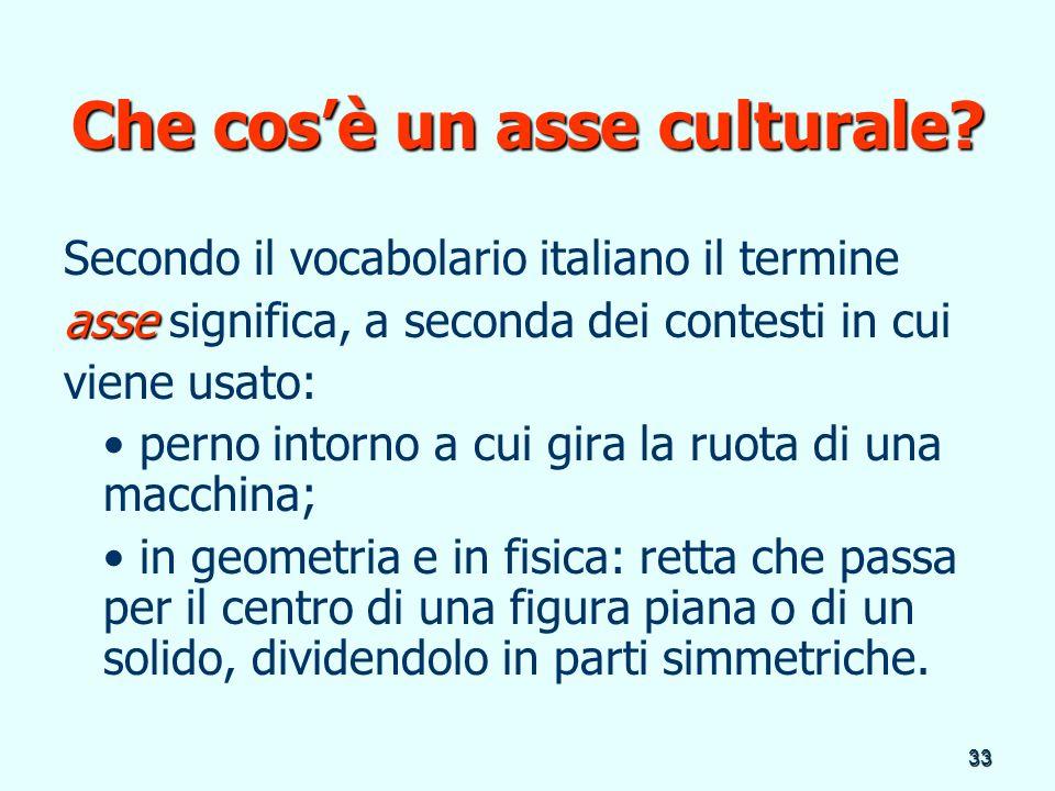 Che cos'è un asse culturale