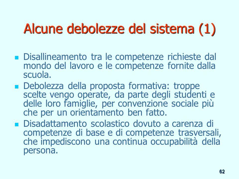 Alcune debolezze del sistema (1)