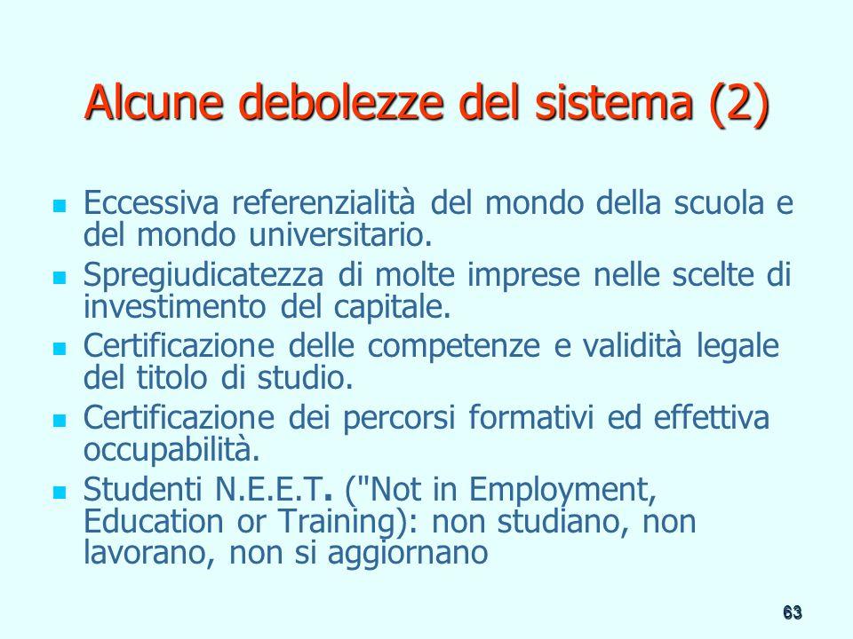 Alcune debolezze del sistema (2)