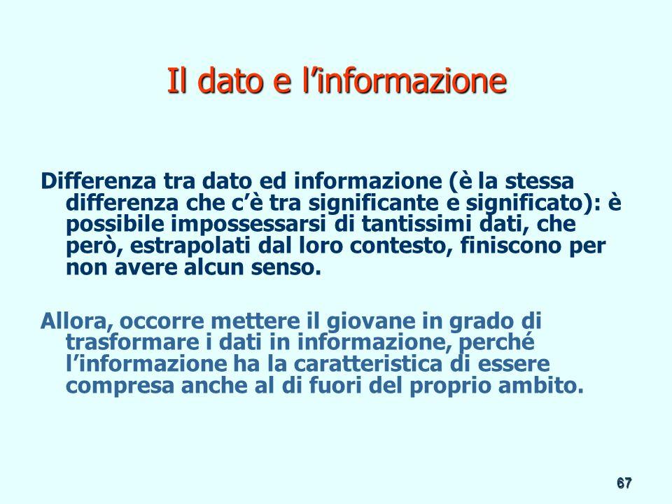 Il dato e l'informazione