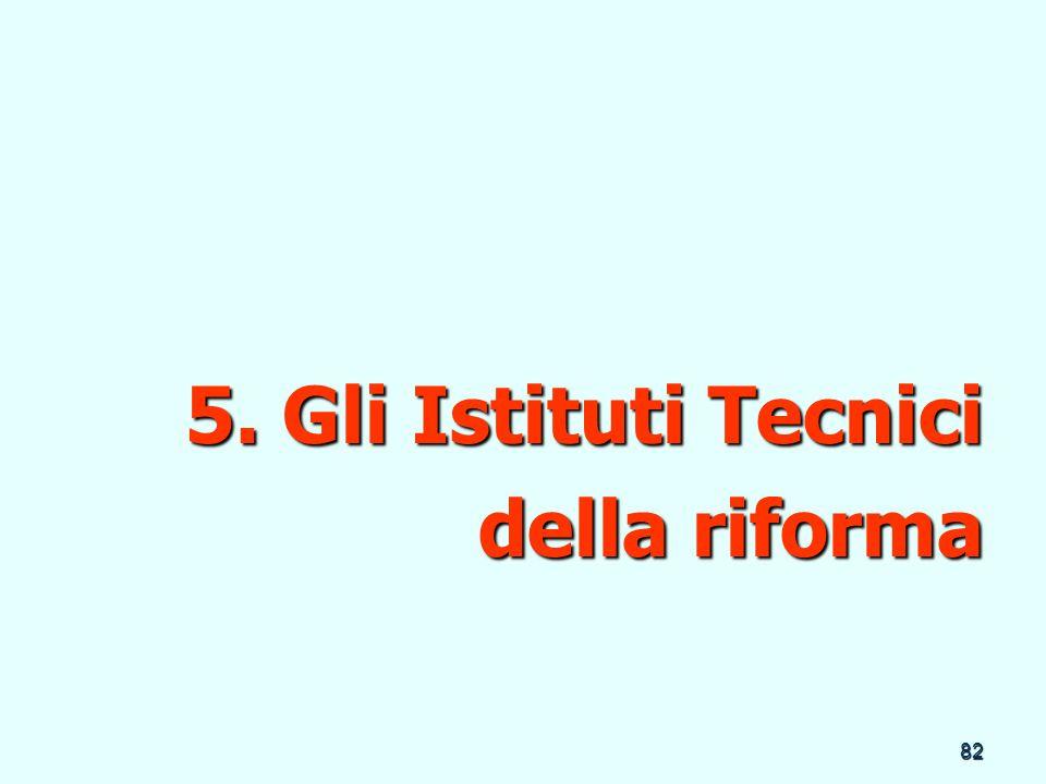 5. Gli Istituti Tecnici della riforma