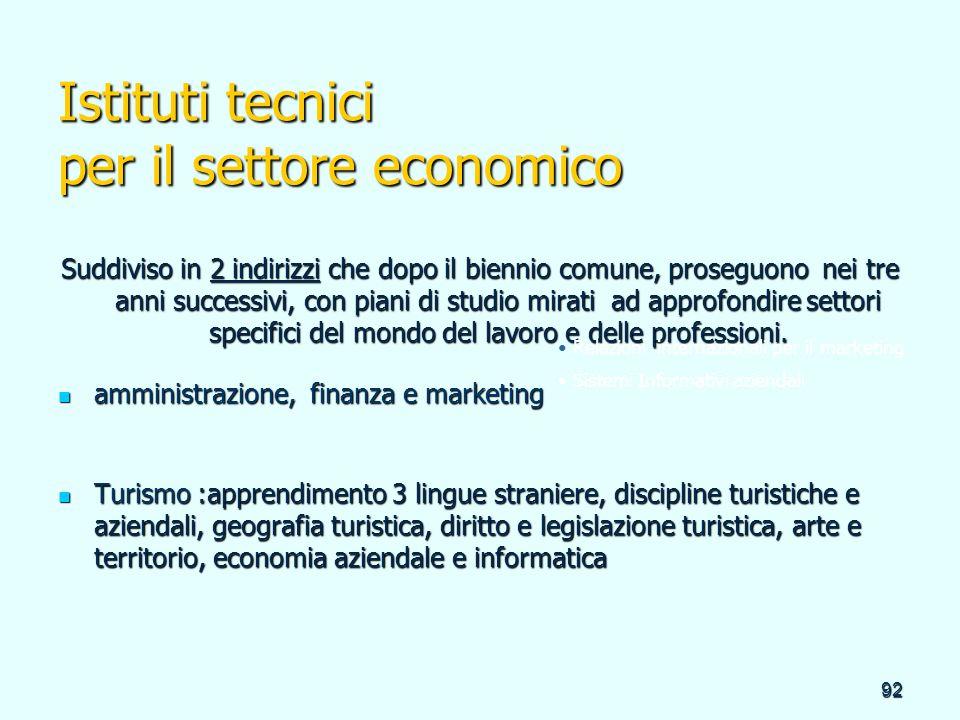 Istituti tecnici per il settore economico