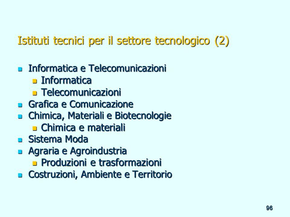 Istituti tecnici per il settore tecnologico (2)