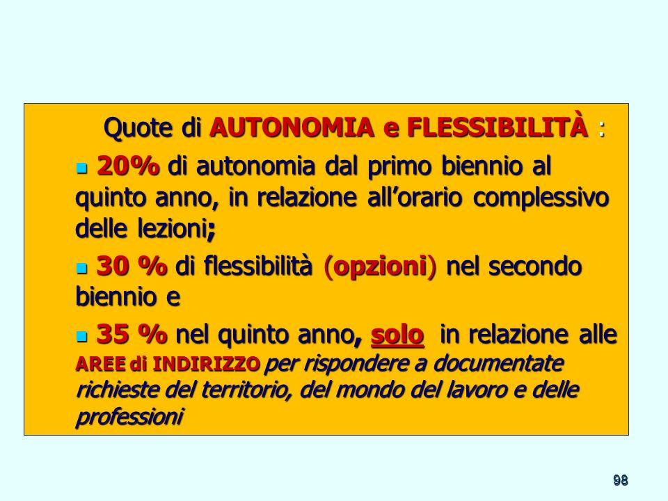 Quote di AUTONOMIA e FLESSIBILITÀ :