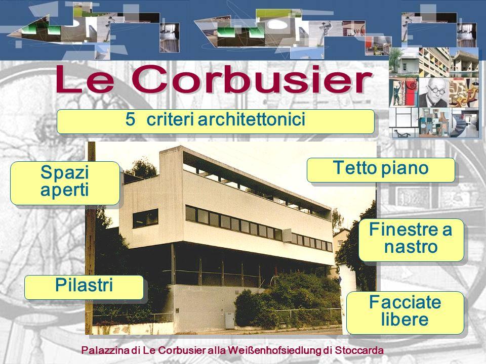 5 criteri architettonici