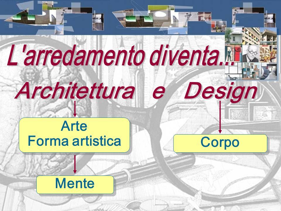 L arredamento diventa... Architettura e Design Mente Arte Forma artistica Corpo
