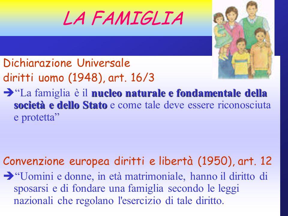LA FAMIGLIA Dichiarazione Universale diritti uomo (1948), art. 16/3