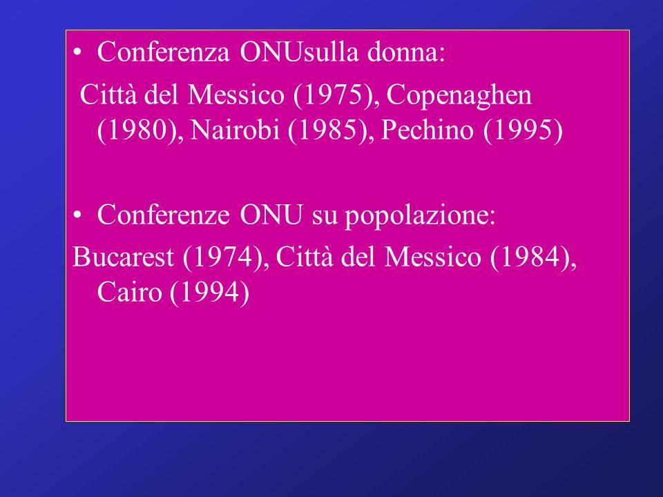 Conferenza ONUsulla donna:
