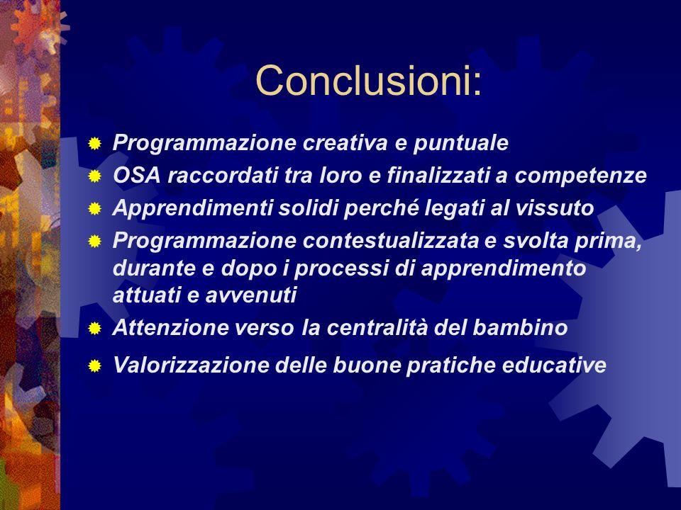 Conclusioni: Programmazione creativa e puntuale