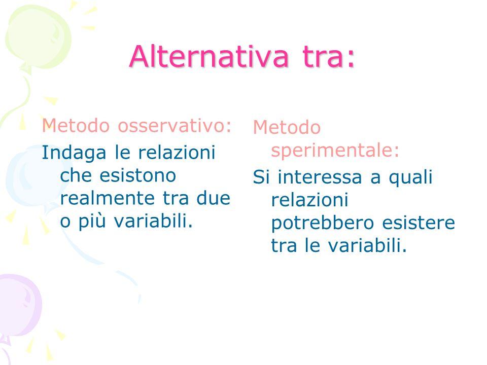 Alternativa tra: Metodo osservativo: