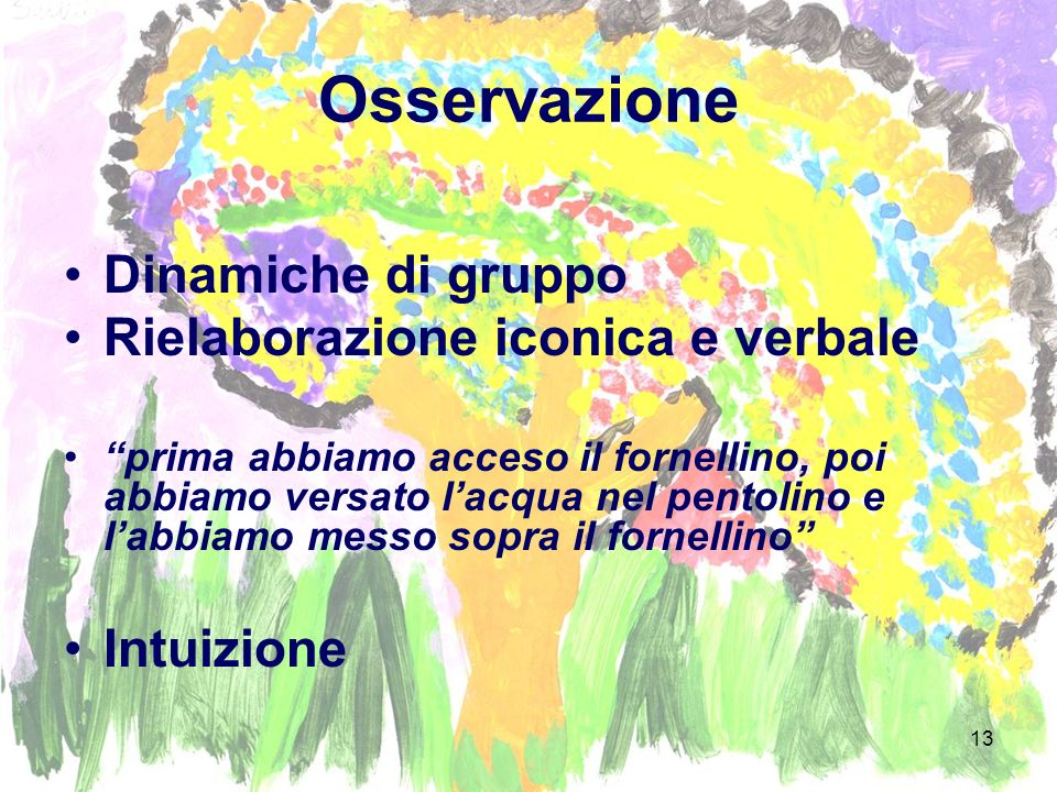 Osservazione Dinamiche di gruppo Rielaborazione iconica e verbale