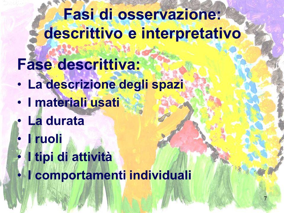 Fasi di osservazione: descrittivo e interpretativo