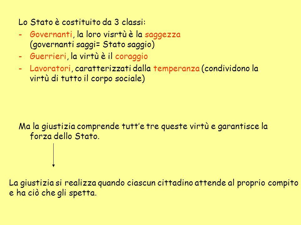 Lo Stato è costituito da 3 classi:
