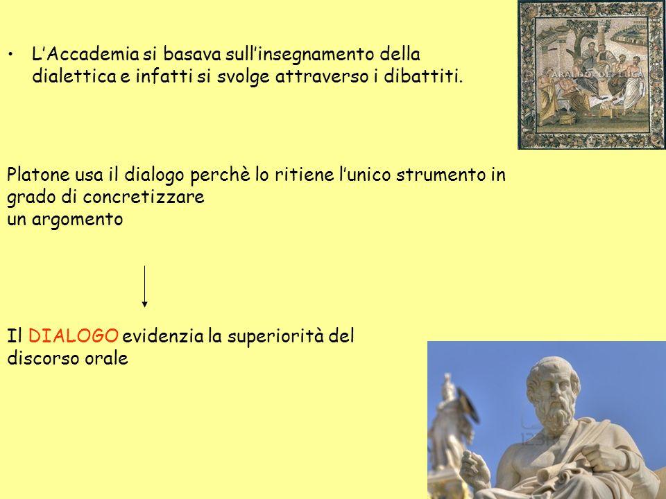 L'Accademia si basava sull'insegnamento della dialettica e infatti si svolge attraverso i dibattiti.