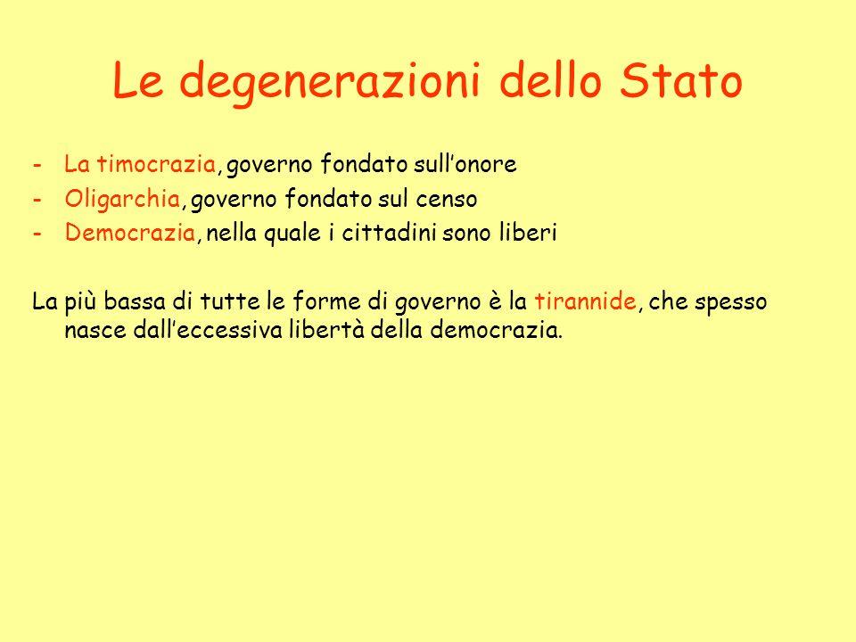Le degenerazioni dello Stato