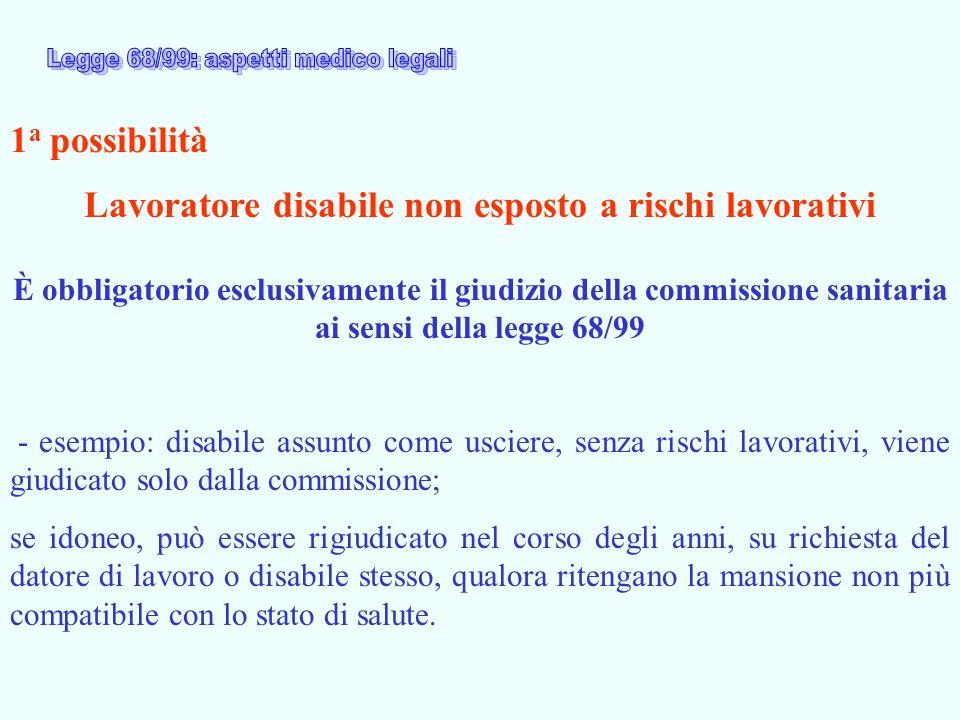 Lavoratore disabile non esposto a rischi lavorativi