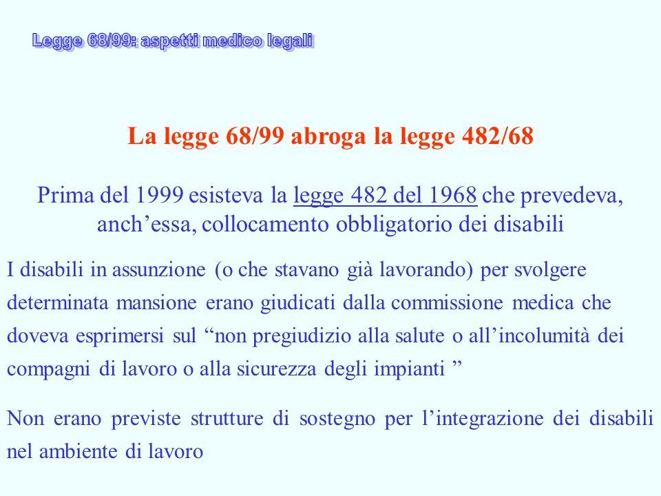 La legge 68/99 abroga la legge 482/68