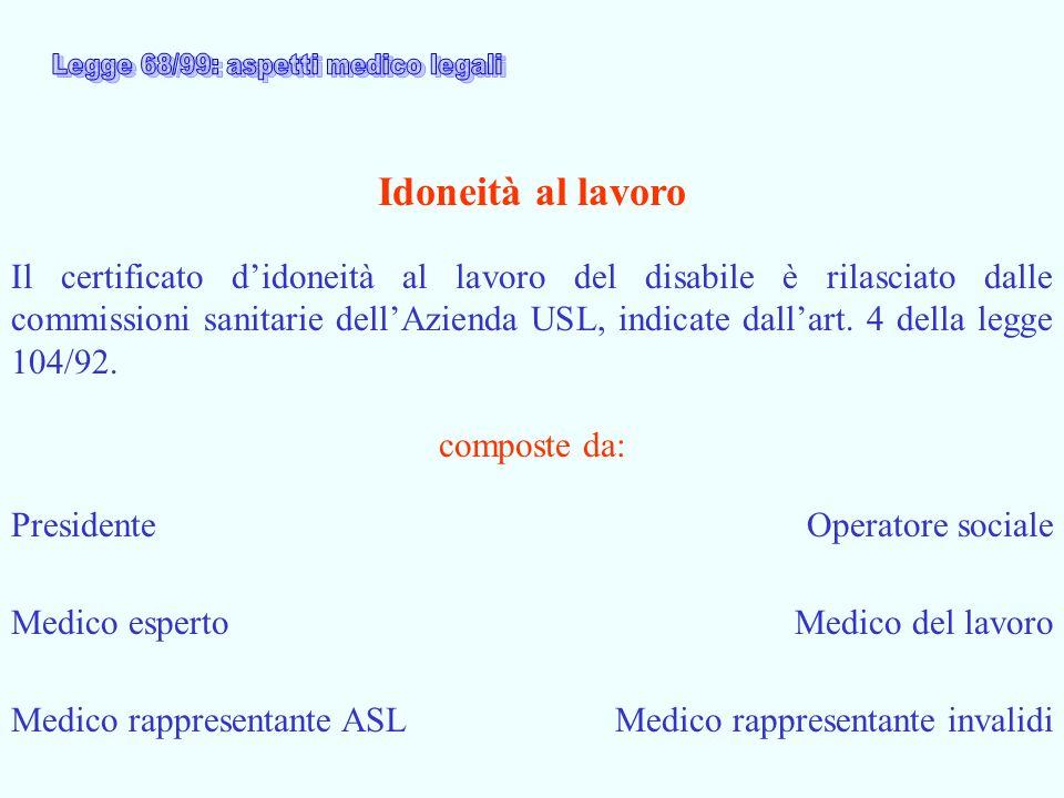 Legge 68/99: aspetti medico legali