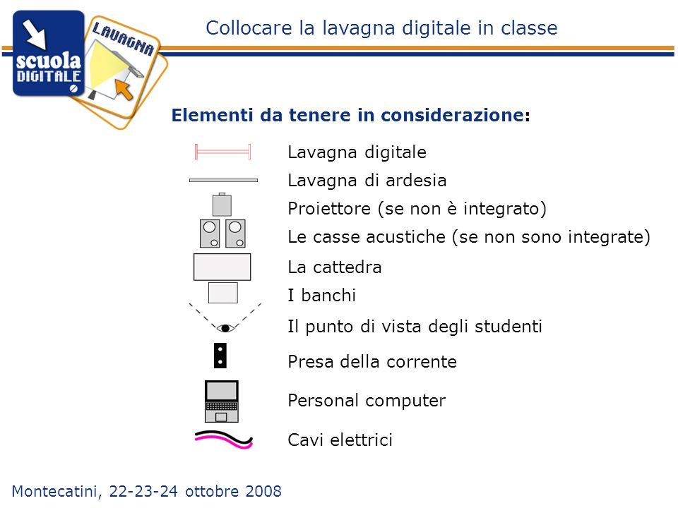 Collocare la lavagna digitale in classe