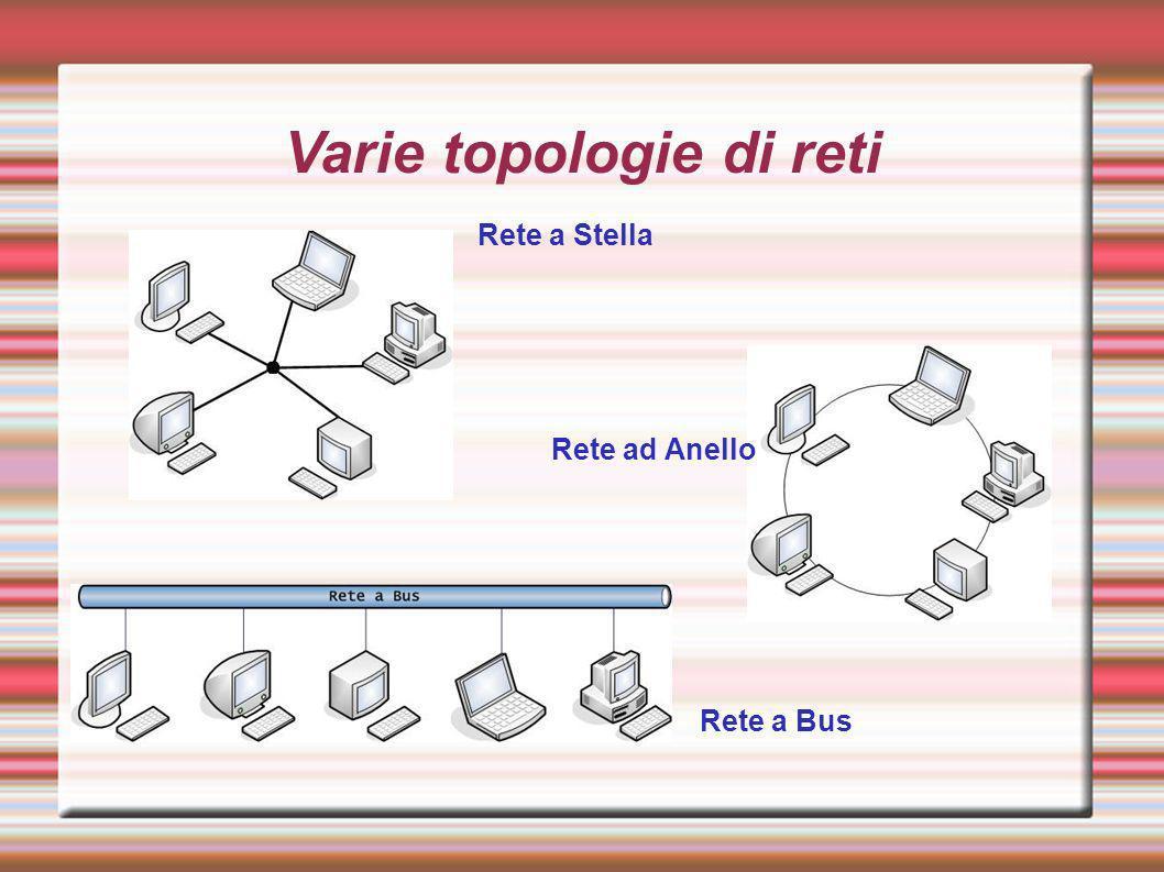 Varie topologie di reti