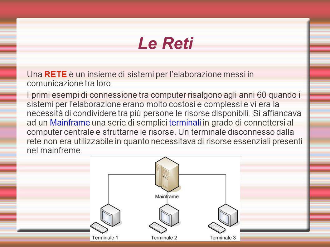 Le Reti Una RETE è un insieme di sistemi per l'elaborazione messi in comunicazione tra loro.