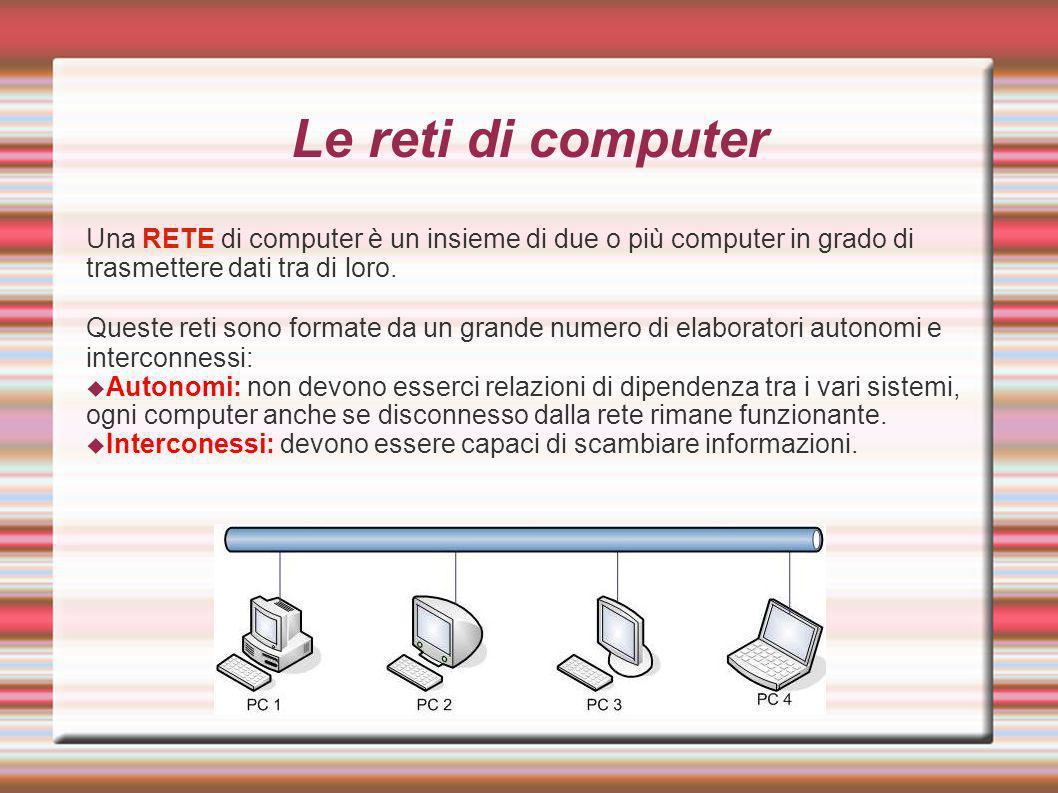 Le reti di computer Una RETE di computer è un insieme di due o più computer in grado di trasmettere dati tra di loro.