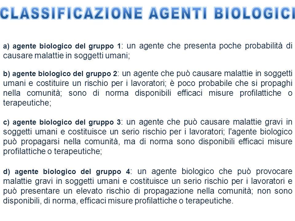 CLASSIFICAZIONE AGENTI BIOLOGICI