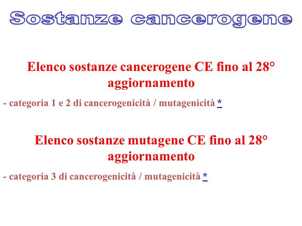 Sostanze cancerogeneElenco sostanze cancerogene CE fino al 28° aggiornamento. - categoria 1 e 2 di cancerogenicità / mutagenicità *
