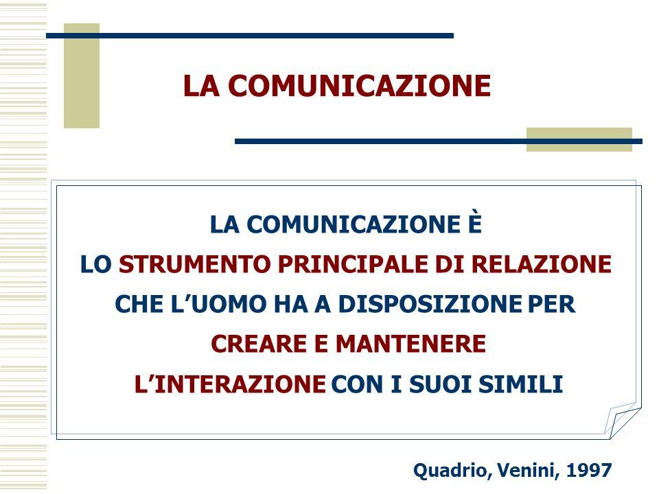 LA COMUNICAZIONE LA COMUNICAZIONE È