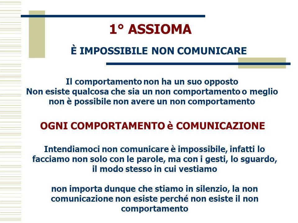 1° ASSIOMA È IMPOSSIBILE NON COMUNICARE
