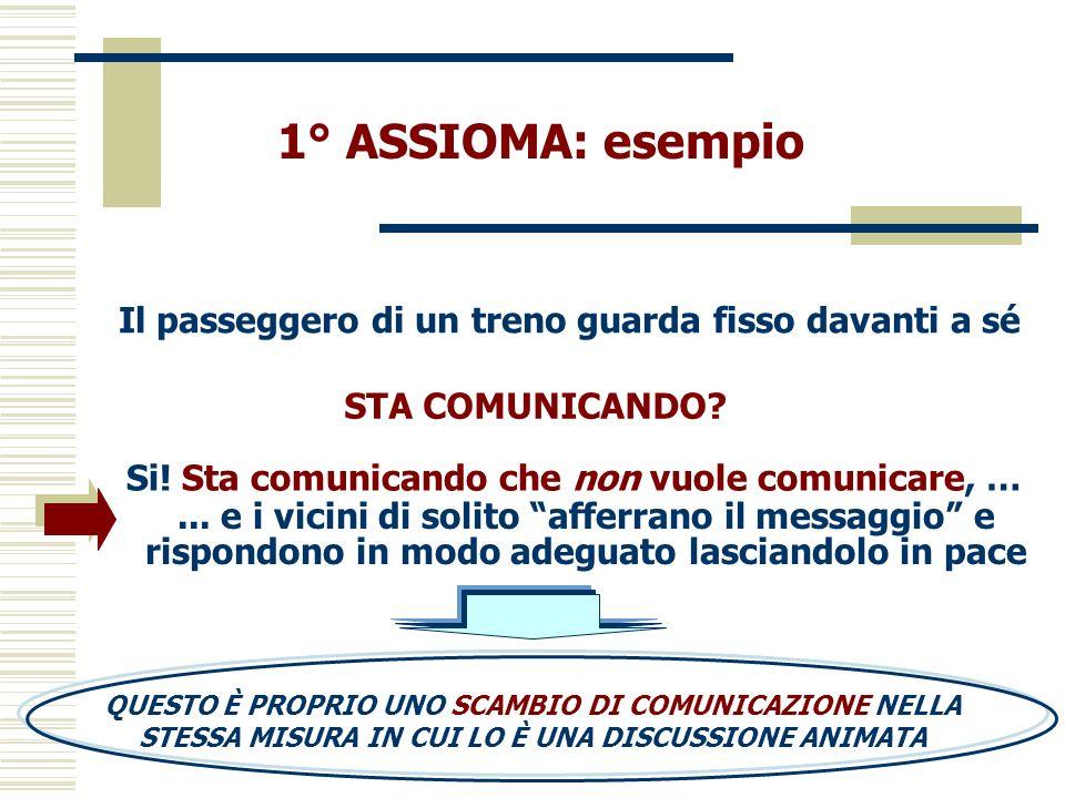 1° ASSIOMA: esempio Il passeggero di un treno guarda fisso davanti a sé. STA COMUNICANDO Si! Sta comunicando che non vuole comunicare, …