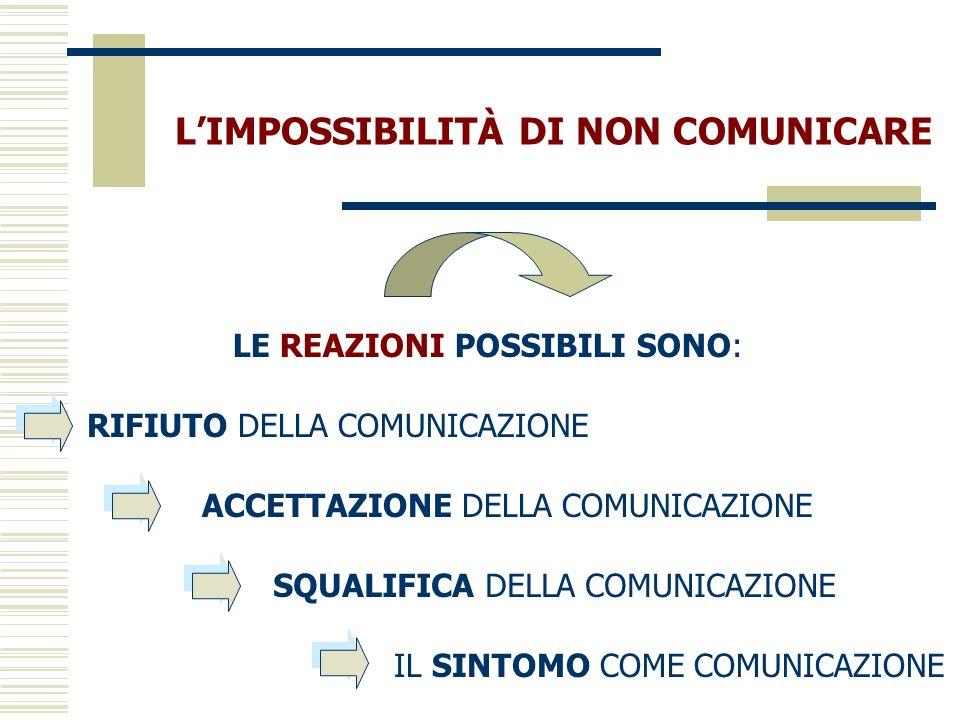 L'IMPOSSIBILITÀ DI NON COMUNICARE