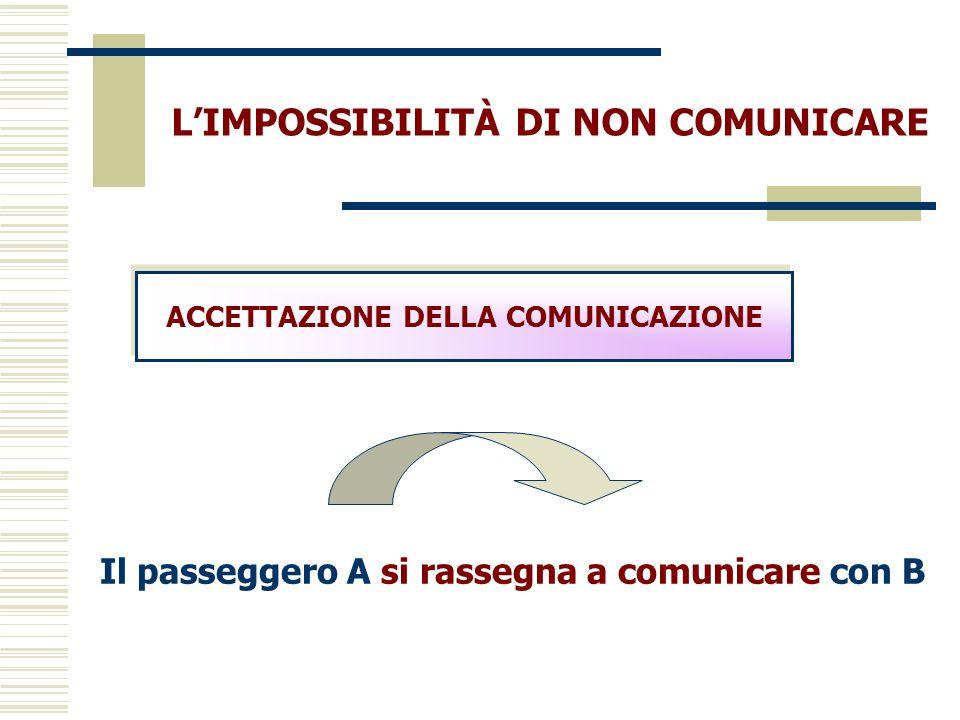 L'IMPOSSIBILITÀ DI NON COMUNICARE ACCETTAZIONE DELLA COMUNICAZIONE