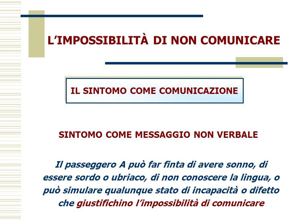 L'IMPOSSIBILITÀ DI NON COMUNICARE IL SINTOMO COME COMUNICAZIONE